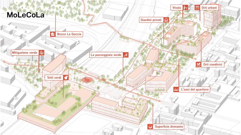 Riqualificazione quartiere Bovisa - Aree Verdi - Progetto MoleCoLa
